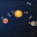 Why Do Planets Circle the Sun?