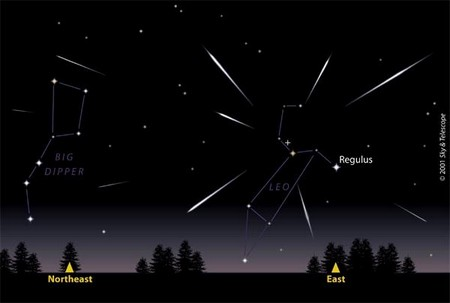 Meteor Shower Why Is It Difficult For Many People to See a Meteor Shower?
