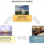 Why Do We Need Separation of Powers
